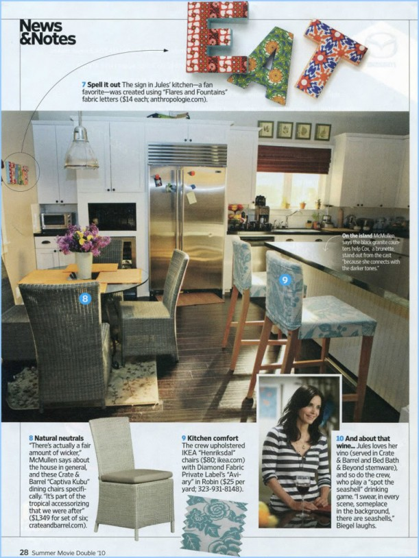 Cougar Town kitchen-EW