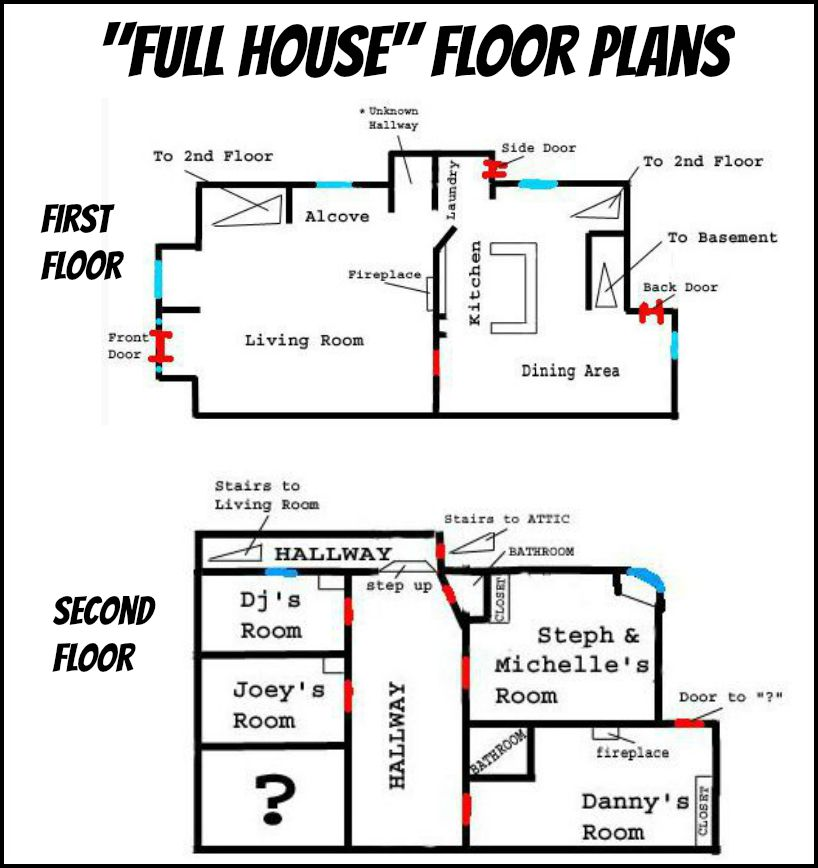 Full House Tanner Victorian Floor Plans