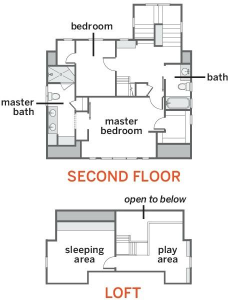 Idea House floor plans second floor and loft